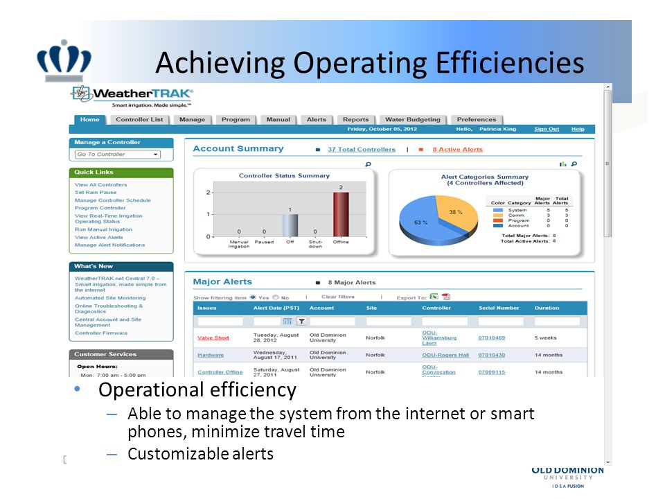 Achieving Operating Efficiencies Operational efficiency – Able to manage the system from the internet or smart phones, minimize travel time – Customizable alerts