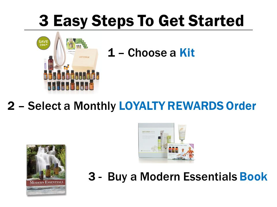1 – Choose a Kit 2 – Select a Monthly LOYALTY REWARDS Order 3 - Buy a Modern Essentials Book 3 Easy Steps To Get Started