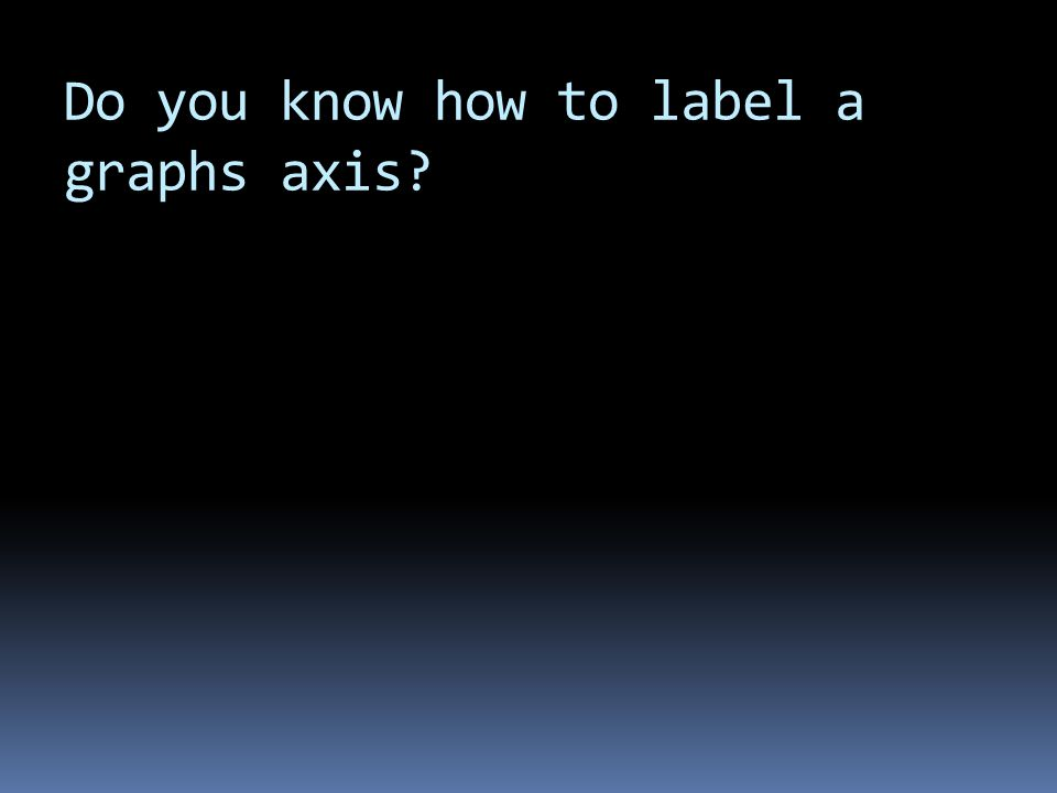 Do you know how to label a graphs axis?