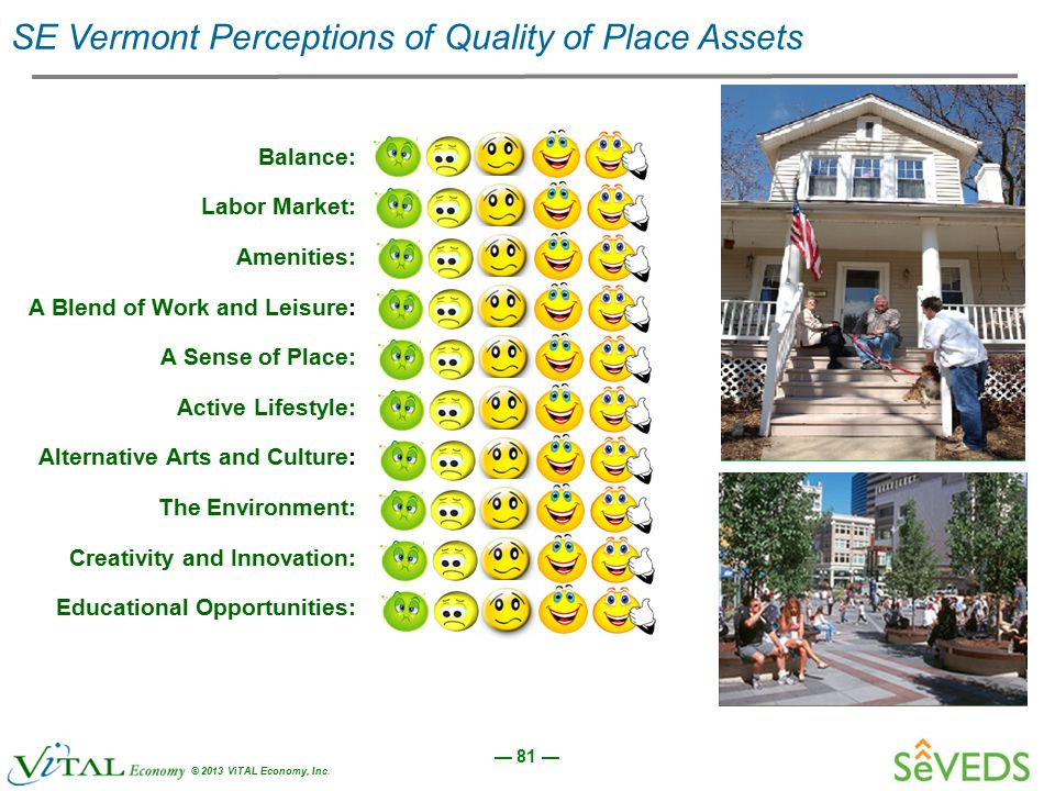 — 81 — © 2013 ViTAL Economy, Inc. SE Vermont Perceptions of Quality of Place Assets Balance: Labor Market: Amenities: A Blend of Work and Leisure: A S