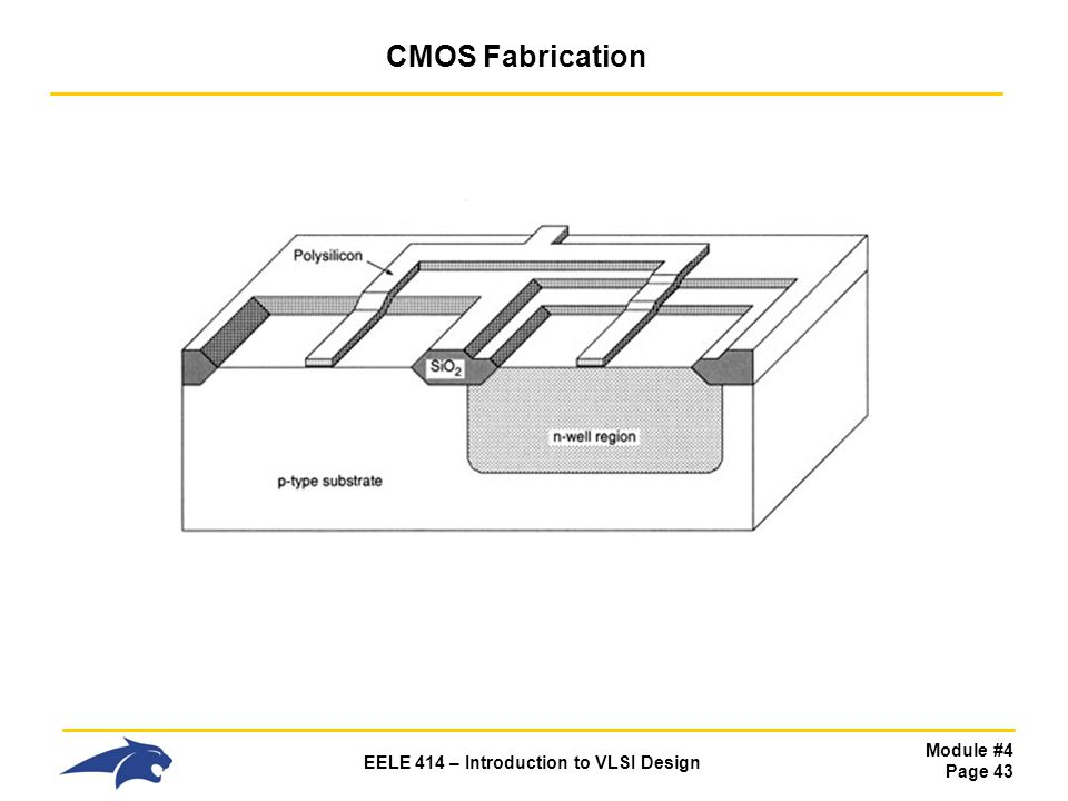 Module #4 Page 43 EELE 414 – Introduction to VLSI Design CMOS Fabrication