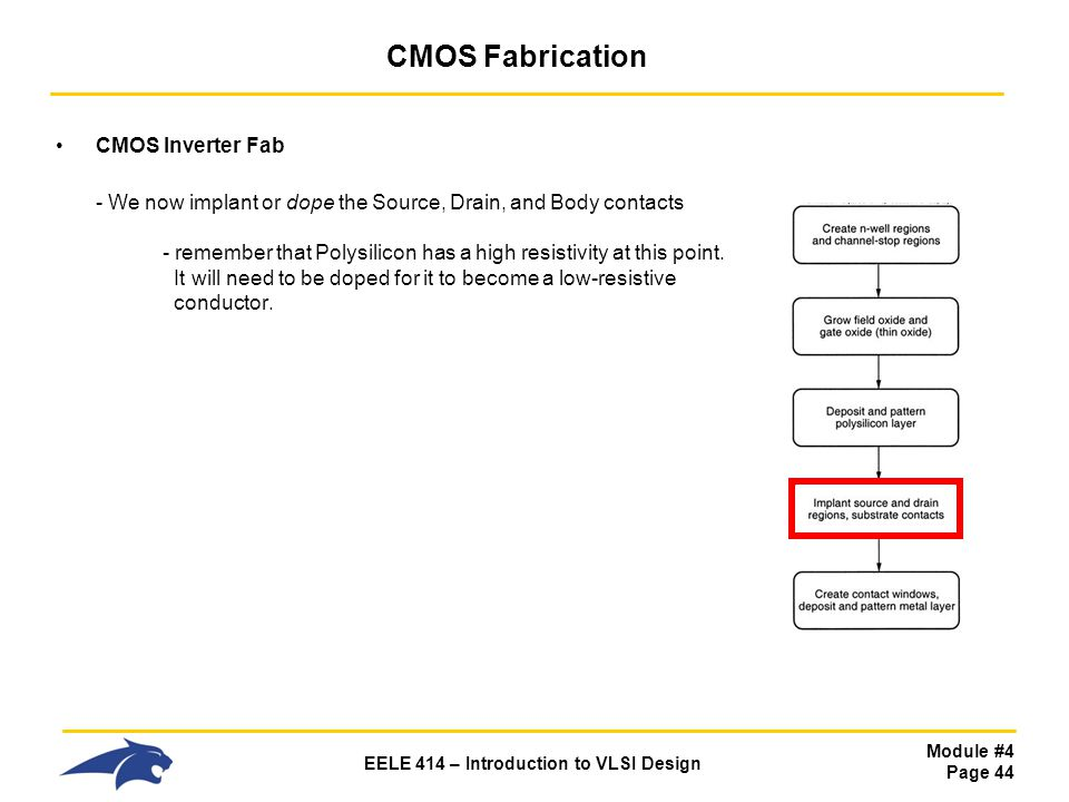 Module #4 Page 44 EELE 414 – Introduction to VLSI Design CMOS Fabrication CMOS Inverter Fab - We now implant or dope the Source, Drain, and Body conta