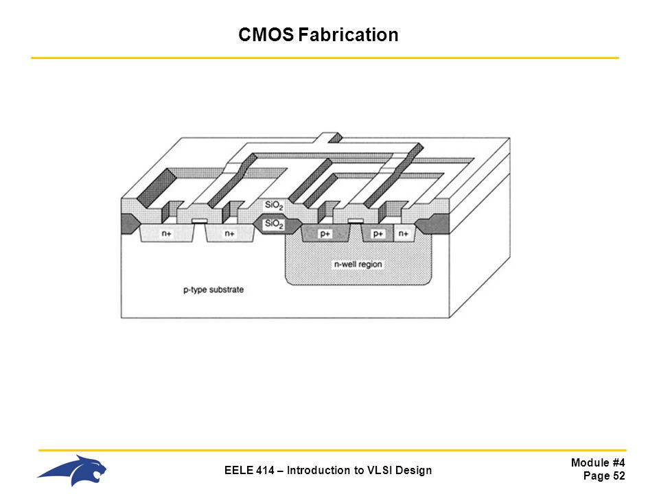 Module #4 Page 52 EELE 414 – Introduction to VLSI Design CMOS Fabrication