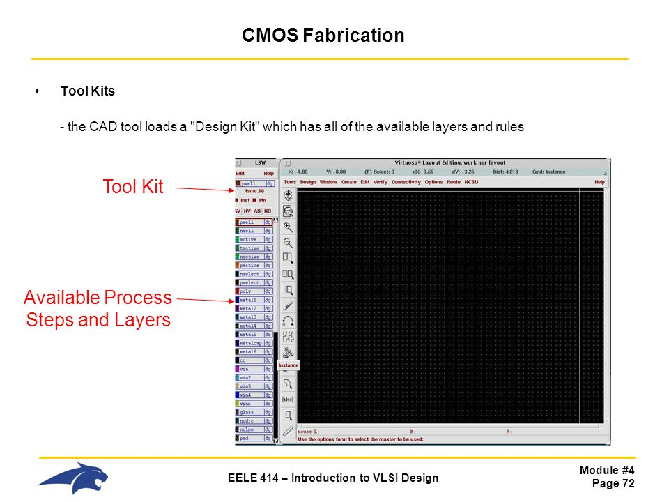 Module #4 Page 72 EELE 414 – Introduction to VLSI Design CMOS Fabrication Tool Kits - the CAD tool loads a