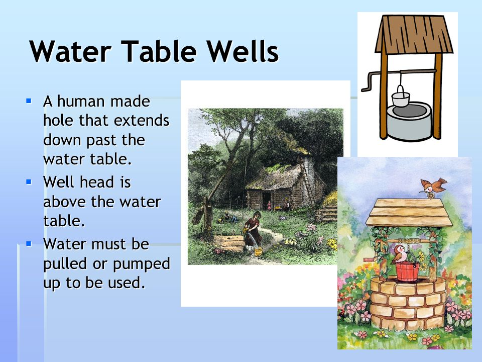 Water Table Wells  A human made hole that extends down past the water table.  Well head is above the water table.  Water must be pulled or pumped u