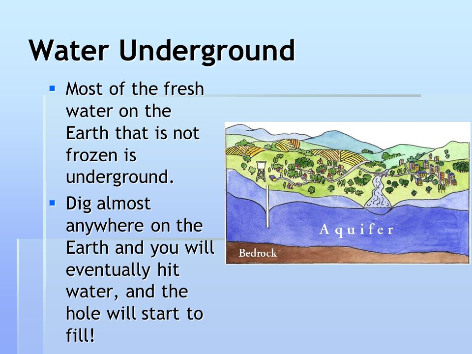  Most of the fresh water on the Earth that is not frozen is underground.  Dig almost anywhere on the Earth and you will eventually hit water, and th