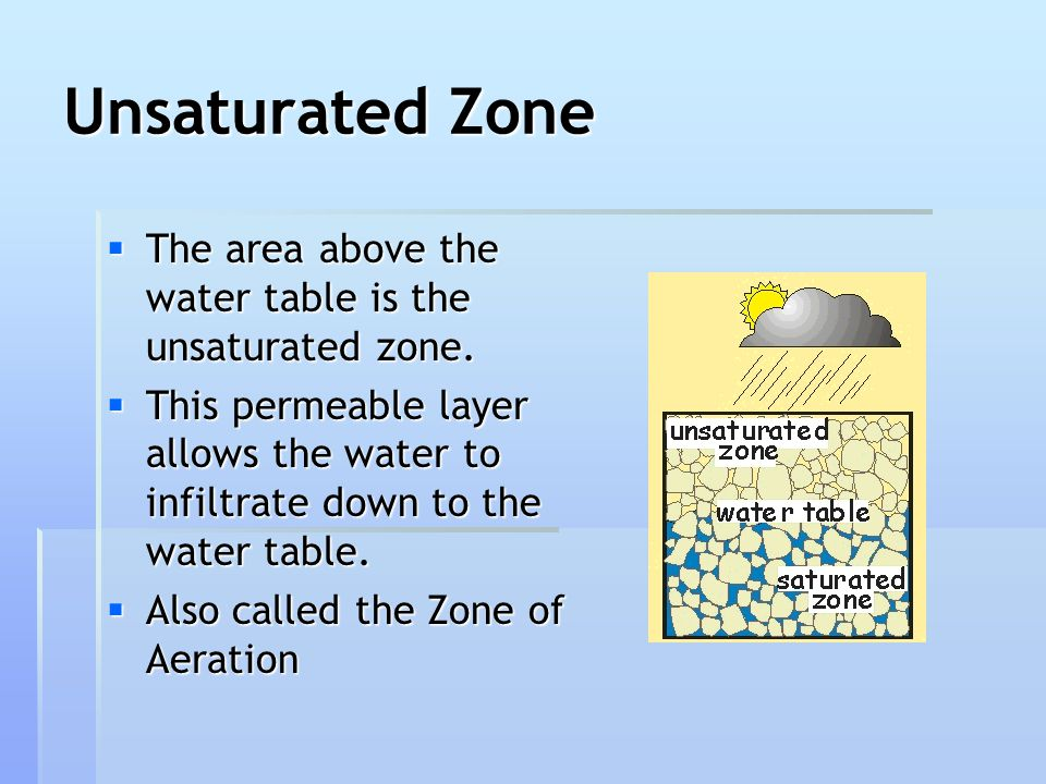 Unsaturated Zone  The area above the water table is the unsaturated zone.  This permeable layer allows the water to infiltrate down to the water tab