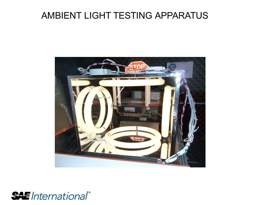 AMBIENT LIGHT TESTING APPARATUS