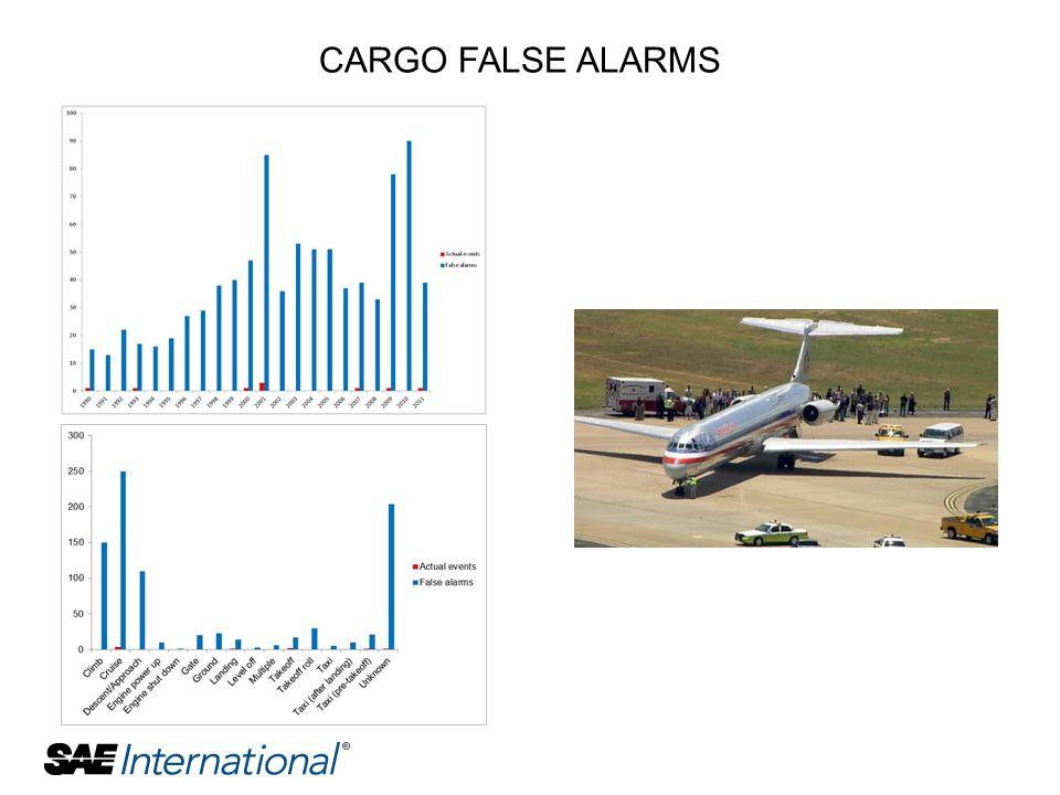 CARGO FALSE ALARMS