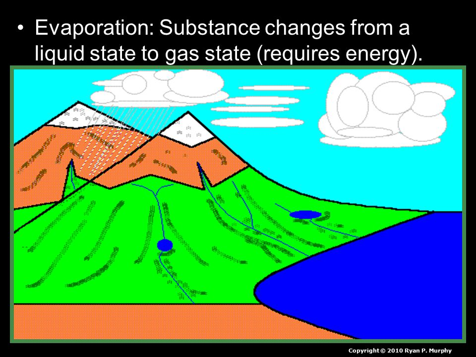 Evaporation: Substance changes from a liquid state to gas state (requires energy).