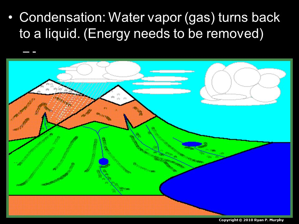 Condensation: Water vapor (gas) turns back to a liquid.