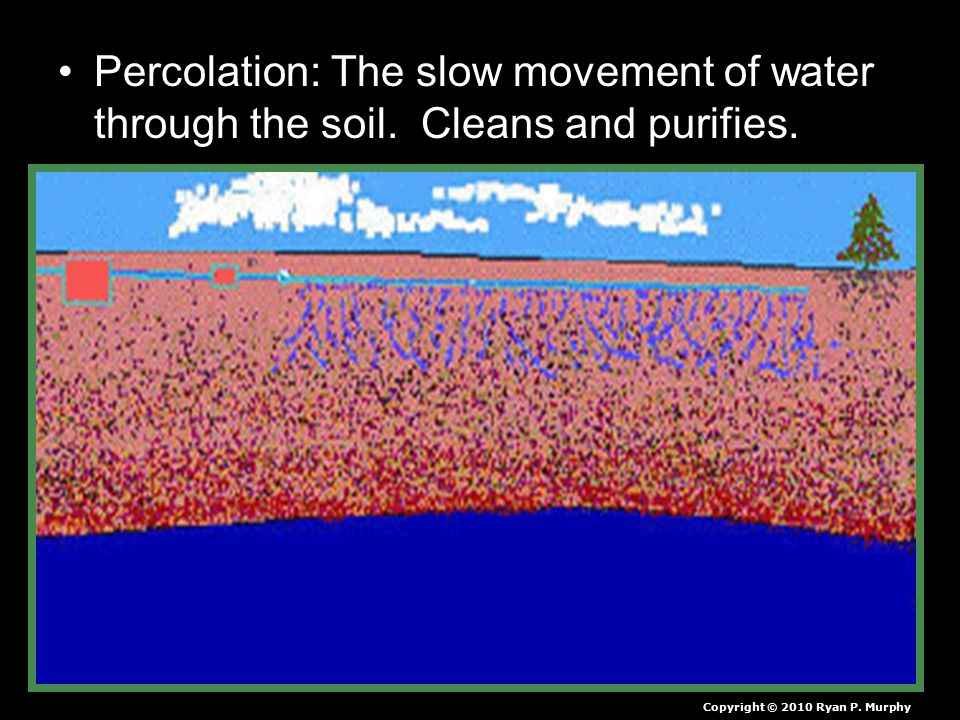 Percolation: The slow movement of water through the soil.