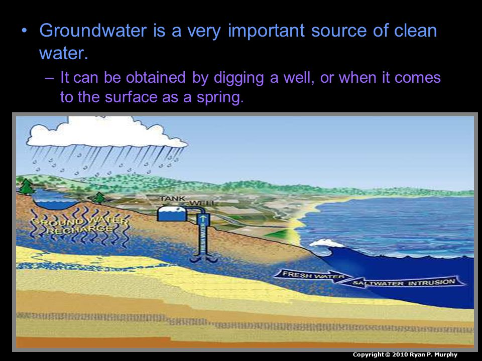 Groundwater is a very important source of clean water.