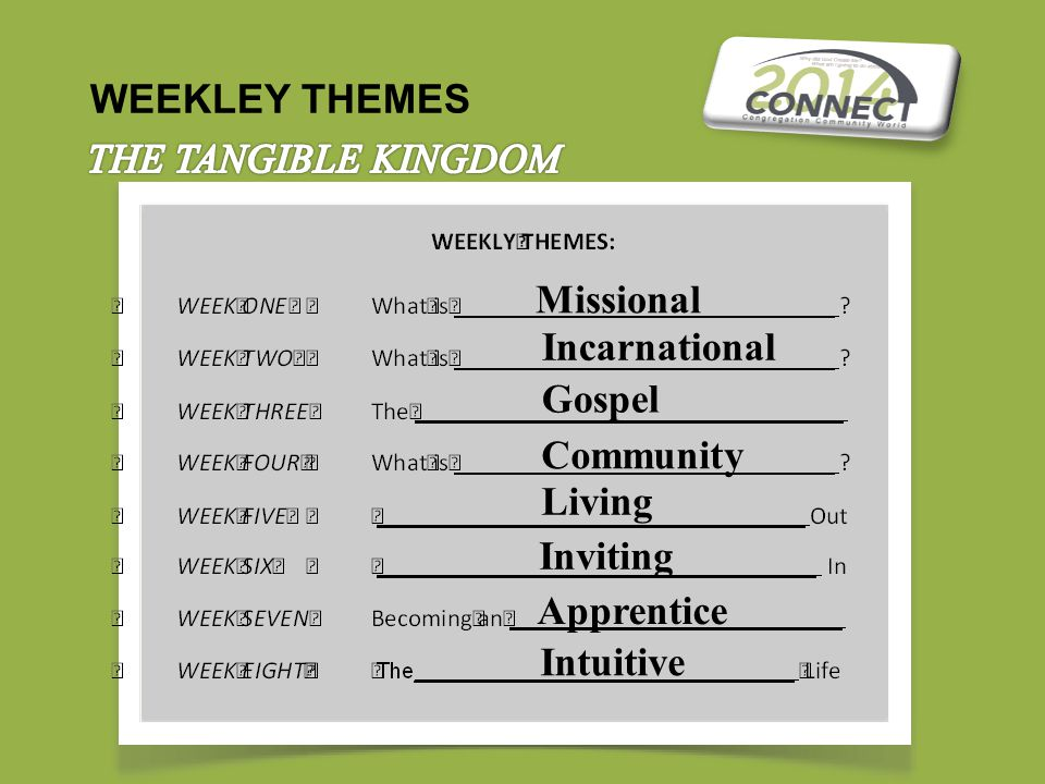 WEEKLEY THEMES Missional Incarnational Gospel Community Living Inviting Apprentice Intuitive