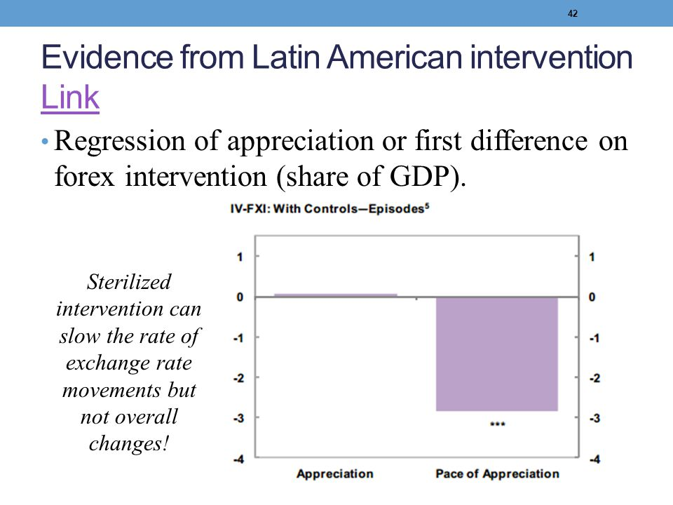 Evidence from Latin American intervention Link Link Regression of appreciation or first difference on forex intervention (share of GDP). 42 Sterilized