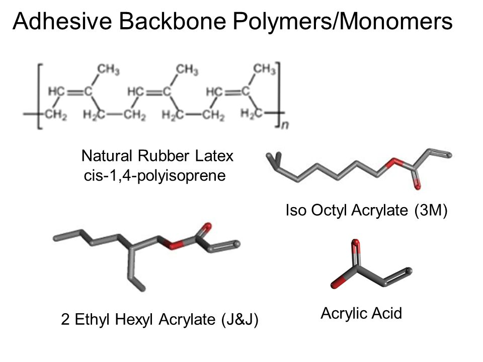 Iso Octyl Acrylate (3M) Acrylic Acid 2 Ethyl Hexyl Acrylate (J&J) Natural Rubber Latex cis-1,4-polyisoprene Adhesive Backbone Polymers/Monomers