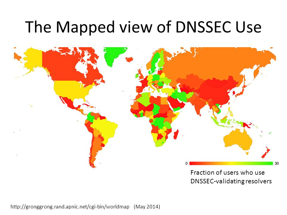 The Mapped view of DNSSEC Use Fraction of users who use DNSSEC-validating resolvers http://gronggrong.rand.apnic.net/cgi-bin/worldmap (May 2014)