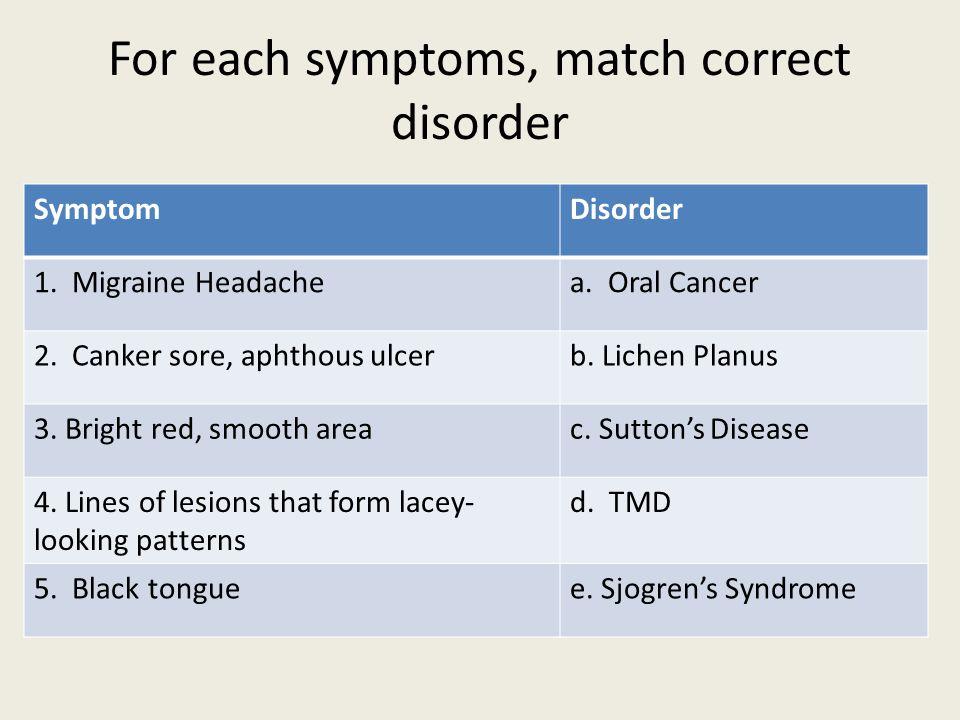 For each symptoms, match correct disorder SymptomDisorder 1.