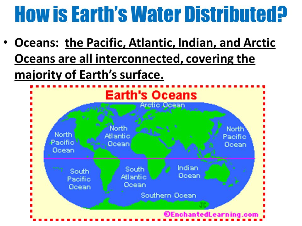 How is Earth's Water Distributed? Oceans: the Pacific, Atlantic, Indian, and Arctic Oceans are all interconnected, covering the majority of Earth's su
