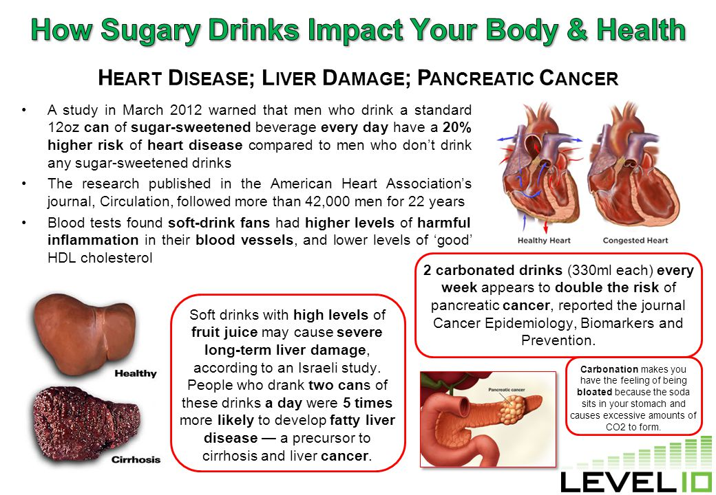 A study in March 2012 warned that men who drink a standard 12oz can of sugar-sweetened beverage every day have a 20% higher risk of heart disease compared to men who don't drink any sugar-sweetened drinks The research published in the American Heart Association's journal, Circulation, followed more than 42,000 men for 22 years Blood tests found soft-drink fans had higher levels of harmful inflammation in their blood vessels, and lower levels of 'good' HDL cholesterol 2 carbonated drinks (330ml each) every week appears to double the risk of pancreatic cancer, reported the journal Cancer Epidemiology, Biomarkers and Prevention.