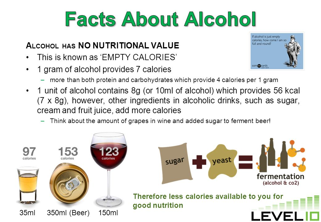 150ml 350ml (Beer) 35ml A LCOHOL HAS NO NUTRITIONAL VALUE This is known as 'EMPTY CALORIES' 1 gram of alcohol provides 7 calories –more than both protein and carbohydrates which provide 4 calories per 1 gram 1 unit of alcohol contains 8g (or 10ml of alcohol) which provides 56 kcal (7 x 8g), however, other ingredients in alcoholic drinks, such as sugar, cream and fruit juice, add more calories –Think about the amount of grapes in wine and added sugar to ferment beer.