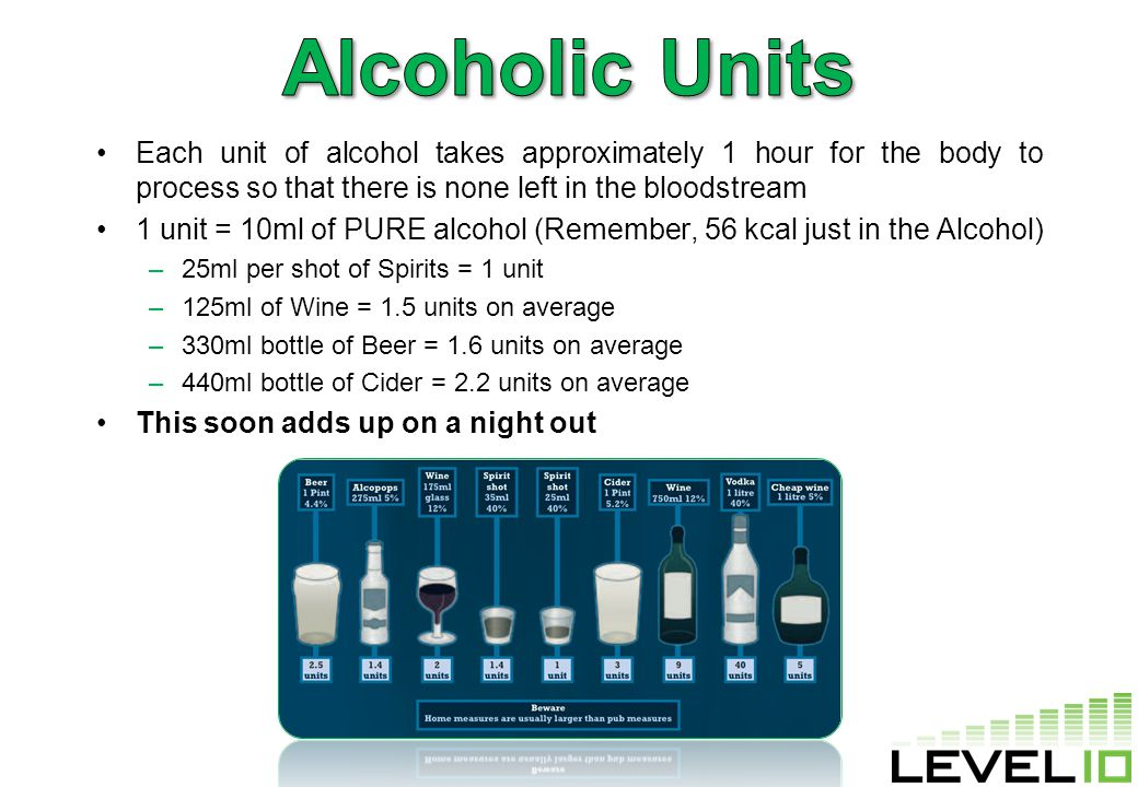 Each unit of alcohol takes approximately 1 hour for the body to process so that there is none left in the bloodstream 1 unit = 10ml of PURE alcohol (Remember, 56 kcal just in the Alcohol) –25ml per shot of Spirits = 1 unit –125ml of Wine = 1.5 units on average –330ml bottle of Beer = 1.6 units on average –440ml bottle of Cider = 2.2 units on average This soon adds up on a night out