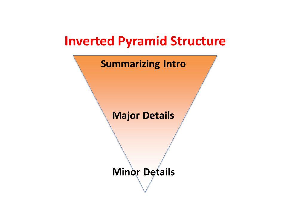 Summarizing Intro Inverted Pyramid Structure Major Details Minor Details
