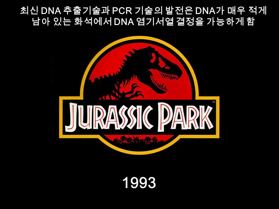 1993 최신 DNA 추출기술과 PCR 기술의 발전은 DNA 가 매우 적게 남아 있는 화석에서 DNA 염기서열 결정을 가능하게 함