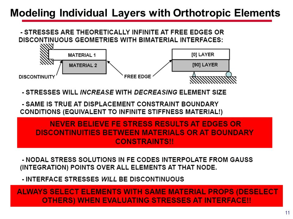 Modeling Individual Layers with Orthotropic Elements 11