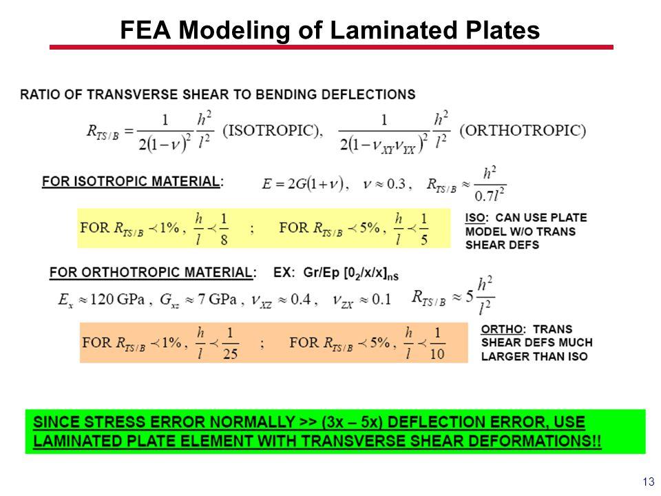 13 FEA Modeling of Laminated Plates