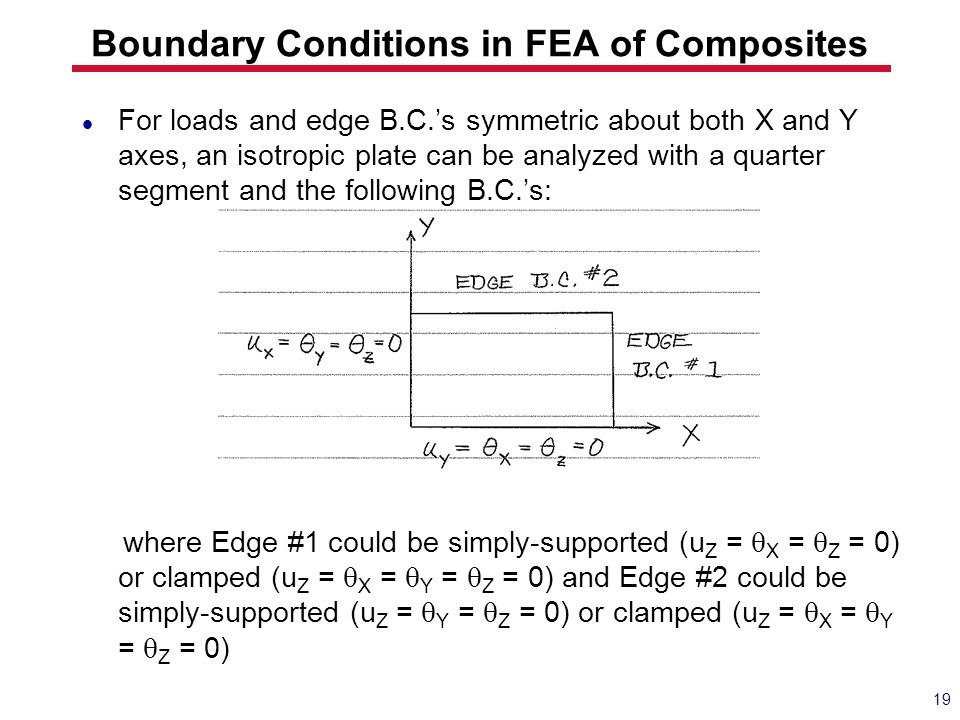 For loads and edge B.C.'s symmetric about both X and Y axes, an isotropic plate can be analyzed with a quarter segment and the following B.C.'s: where