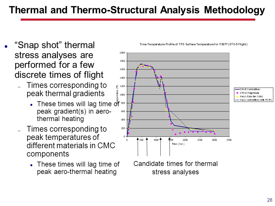 """""""Snap shot"""" thermal stress analyses are performed for a few discrete times of flight  Times corresponding to peak thermal gradients These times will"""