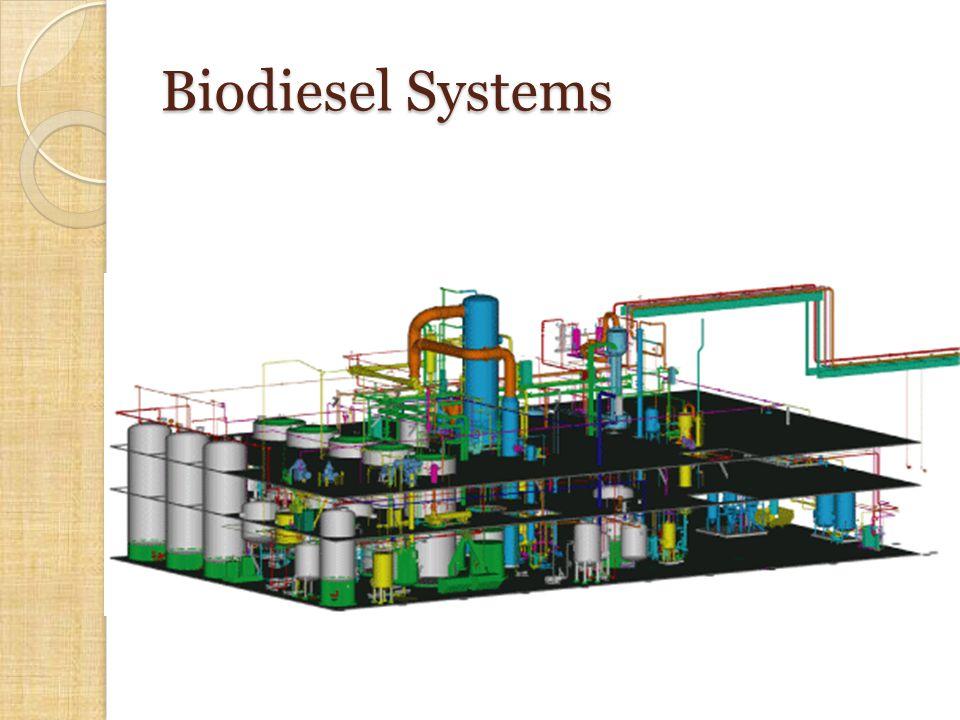 Biodiesel Systems