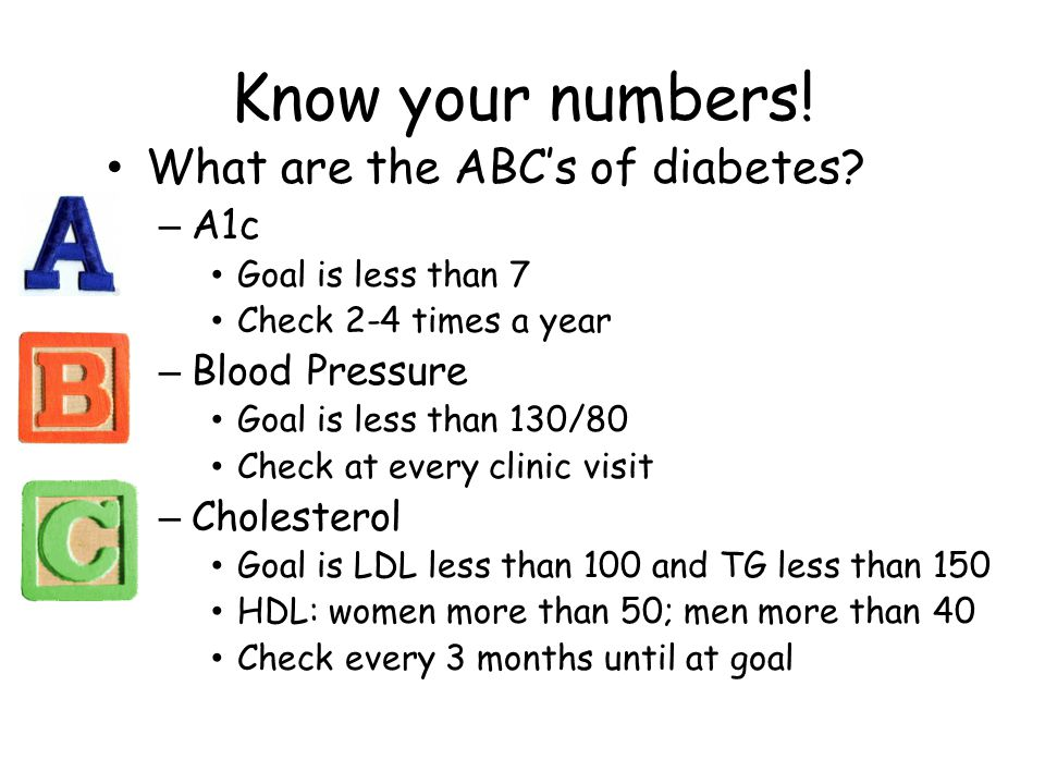 Know your numbers. What are the ABC's of diabetes.