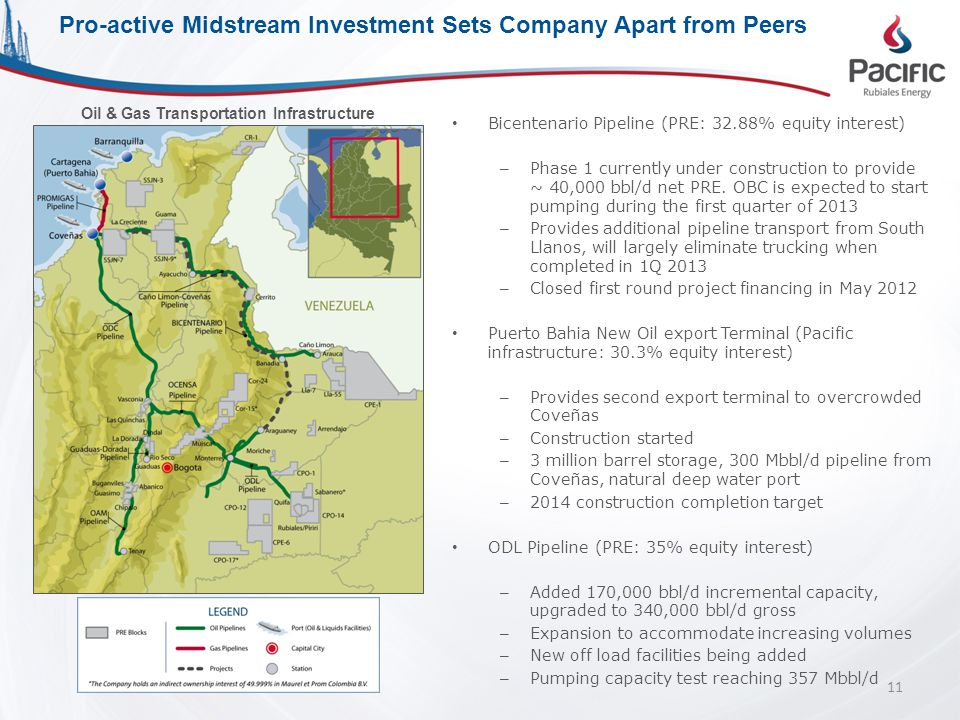Bicentenario Pipeline (PRE: 32.88% equity interest) – Phase 1 currently under construction to provide ~ 40,000 bbl/d net PRE.
