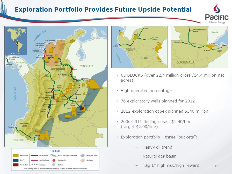 63 BLOCKS (over 22.4 million gross /14.4 million net acres) High operated percentage 76 exploratory wells planned for 2012 2012 exploration capex planned $340 million 2006-2011 finding costs: $1.40/boe (target:$2.00/boe) Exploration portfolio – three buckets : –Heavy oil trend –Natural gas basin – Big E high risk/high reward Exploration Portfolio Provides Future Upside Potential 13