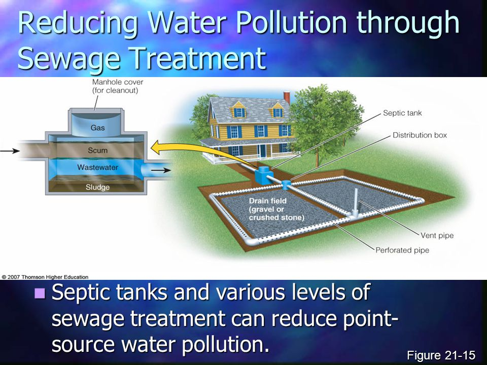 Reducing Water Pollution through Sewage Treatment Septic tanks and various levels of sewage treatment can reduce point- source water pollution. Septic