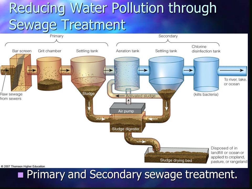Reducing Water Pollution through Sewage Treatment Primary and Secondary sewage treatment. Primary and Secondary sewage treatment.