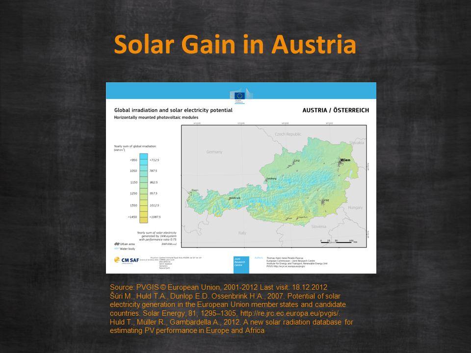 Solar Gain in Austria Source: PVGIS © European Union, 2001-2012 Last visit: 18.12.2012 Šúri M., Huld T.A., Dunlop E.D.