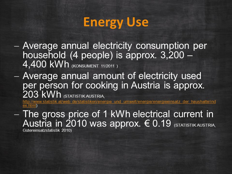 Energy Use  Average annual electricity consumption per household (4 people) is approx.