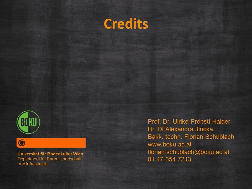 Credits Universität für Bodenkultur Wien Department für Raum, Landschaft und Infrastruktur Prof.