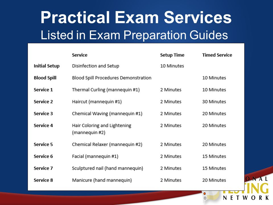 Practical Exam Services Listed in Exam Preparation Guides