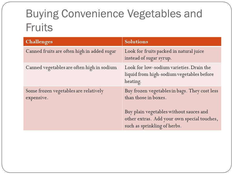 Buying Convenience Vegetables and Fruits ChallengesSolutions Canned fruits are often high in added sugarLook for fruits packed in natural juice instea