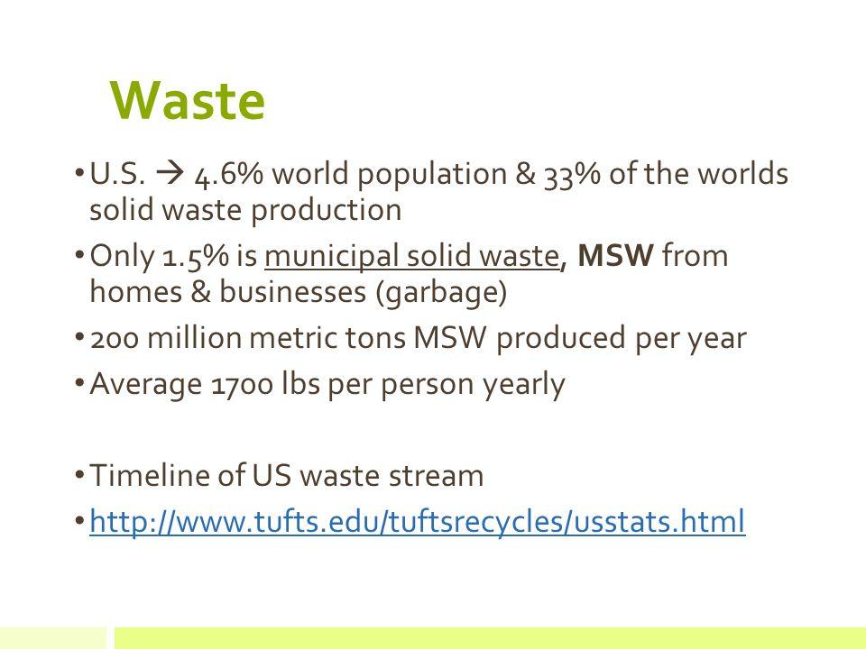Waste U.S.