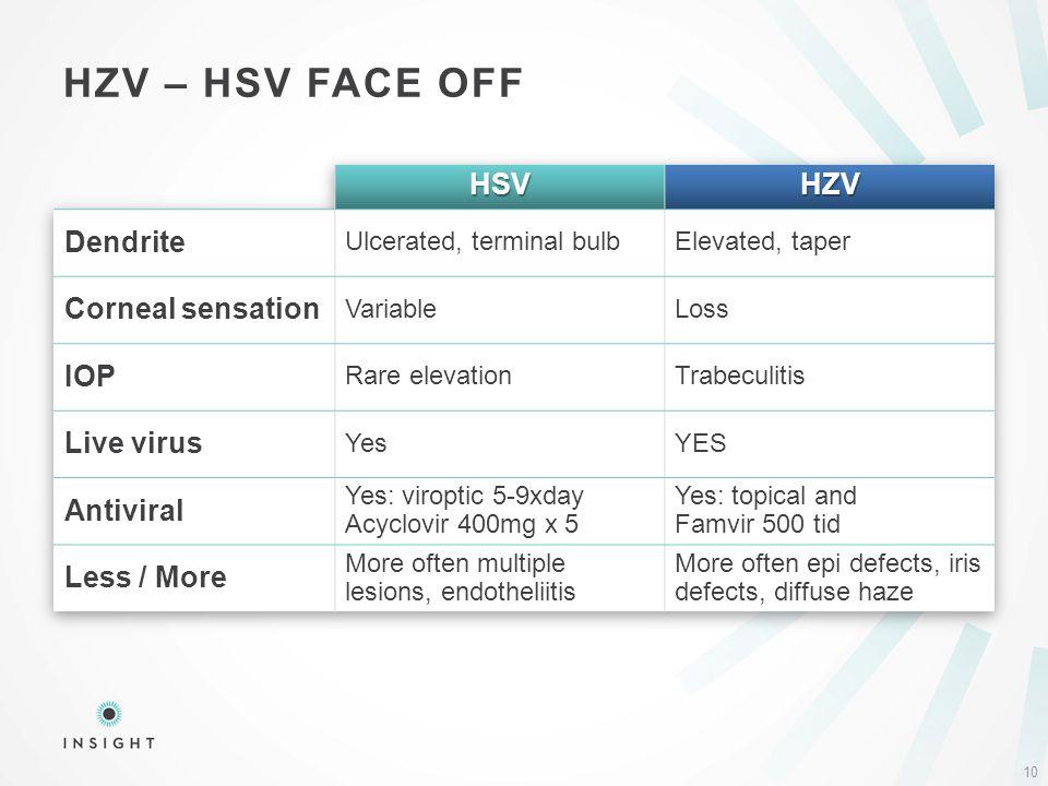 HZV – HSV FACE OFF 10