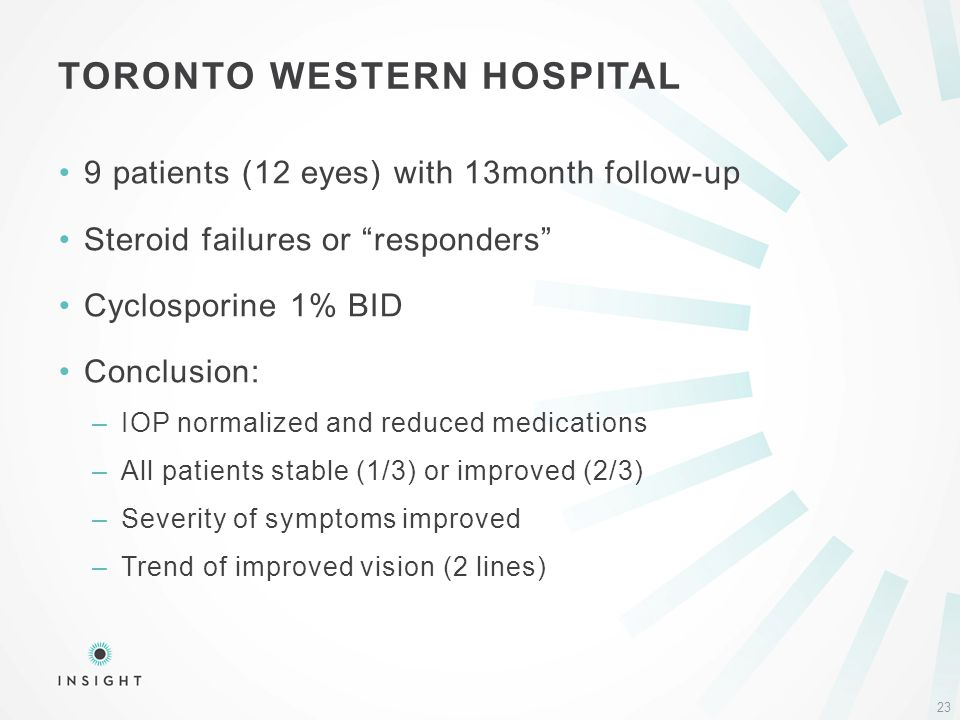 9 patients (12 eyes) with 13month follow-up Steroid failures or responders Cyclosporine 1% BID Conclusion: –IOP normalized and reduced medications –All patients stable (1/3) or improved (2/3) –Severity of symptoms improved –Trend of improved vision (2 lines) TORONTO WESTERN HOSPITAL 23