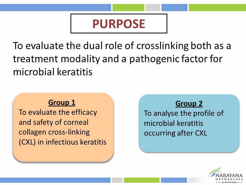 PURPOSE To evaluate the dual role of crosslinking both as a treatment modality and a pathogenic factor for microbial keratitis Group 1 To evaluate the efficacy and safety of corneal collagen cross-linking (CXL) in infectious keratitis Group 2 To analyse the profile of microbial keratitis occurring after CXL Group 2 To analyse the profile of microbial keratitis occurring after CXL