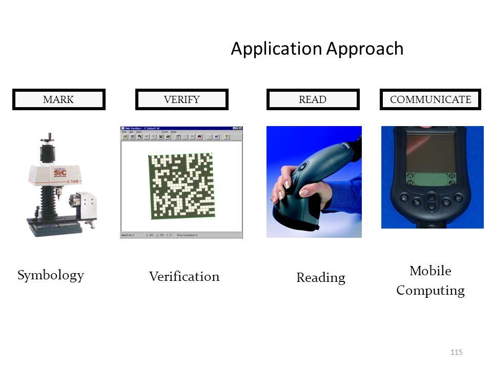 Application Approach COMMUNICATEREADMARK Symbology Verification Reading Mobile Computing MARKVERIFYREADCOMMUNICATE 115