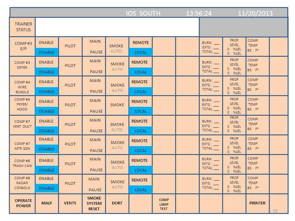 COMP #3 E/P OPERATE POWER COMP #3 DRYER COMP #4 WIRE BUNDLE COMP #4 FRYER/ HOOD COMP #7 VENT DUCT COMP #7 MTR GEN COMP #8 TRASH CAN COMP #8 RADAR CONSOLE PILOT PROP LEVEL 0 %LEL 0 %LEL COMP TEMP 85 F o PILOT PROP LEVEL 0 %LEL 0 %LEL COMP TEMP 85 F o PILOT PROP LEVEL 0 %LEL 0 %LEL COMP TEMP 85 F o PILOTSMOKE PROP LEVEL 0 %LEL 0 %LEL COMP TEMP 85 F o PILOT PROP LEVEL 0 %LEL 0 %LEL COMP TEMP 85 F o PILOT PROP LEVEL 0 %LEL 0 %LEL COMP TEMP 85 F o PILOT PROP LEVEL 0 %LEL 0 %LEL COMP TEMP 85 F o PILOT PROP LEVEL 0 %LEL 0 %LEL COMP TEMP 85 F o VENTS DORT COMP LAMP TEST MALF TRAINER STATUS BURN: ___ EXTG : ___ TOTAL: ___ BURN: ___ EXTG : ___ TOTAL: ___ SMOKE AUTO SMOKE AUTO SMOKE AUTO SMOKE AUTO SMOKE AUTO SMOKE AUTO SMOKE AUTO SMOKE SYSTEM RESET PRINTER DISABLELOCAL REMOTEENABLE DISABLE ENABLE DISABLE ENABLE DISABLE ENABLE DISABLE ENABLE DISABLE ENABLE LOCAL REMOTE REMOTE REMOTE REMOTE REMOTE DISABLE ENABLE DISABLE ENABLE LOCAL REMOTE REMOTE IOS SOUTH 13:56:24 11/20/2013 MAIN PAUSE MAIN PAUSE MAIN PAUSE MAIN PAUSE MAIN PAUSE MAIN PAUSE MAIN PAUSE MAIN PAUSE 16