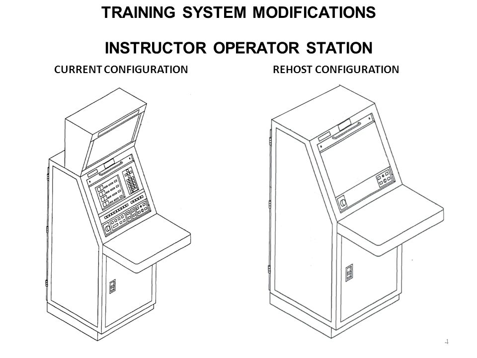 CURRENT CONFIGURATION INSTRUCTOR OPERATOR STATION 4 REHOST CONFIGURATION TRAINING SYSTEM MODIFICATIONS